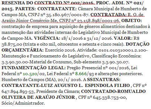 Com inscrição de CNPJ baixada pela Receita Federal, Romualdo Júnior fechou contrato com Câmara de Humberto de Campos.